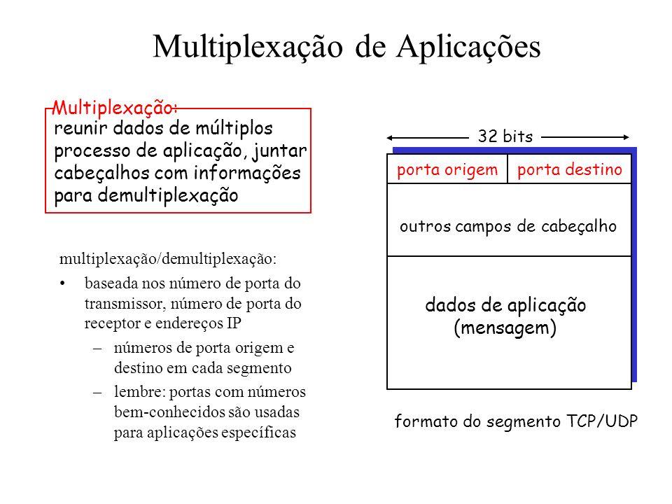 aplicação transporte rede M P2 aplicação transporte rede Multiplexação de Aplicações Segmento - unidade de dados trocada entre entidades da camada de