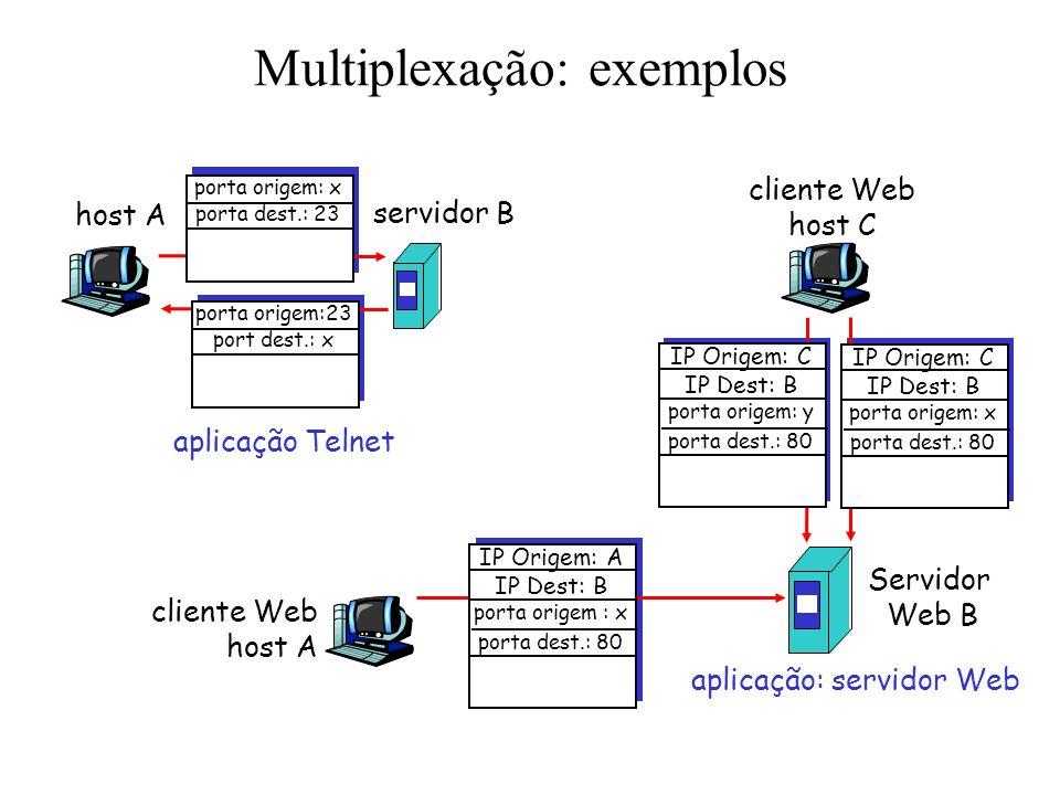 Multiplexação de Aplicações multiplexação/demultiplexação: baseada nos número de porta do transmissor, número de porta do receptor e endereços IP –núm