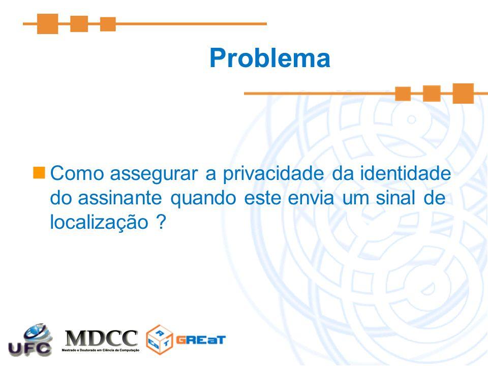 Problema Como assegurar a privacidade da identidade do assinante quando este envia um sinal de localização ?