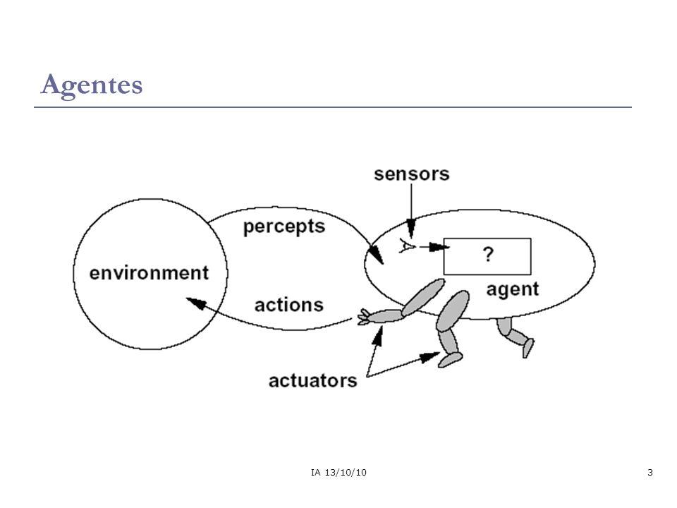 IA 13/10/104 Agentes Definição: Um agente é qualquer coisa que pode perceber seu ambiente através de sensores e agir sobre este ambiente através de atuadores.