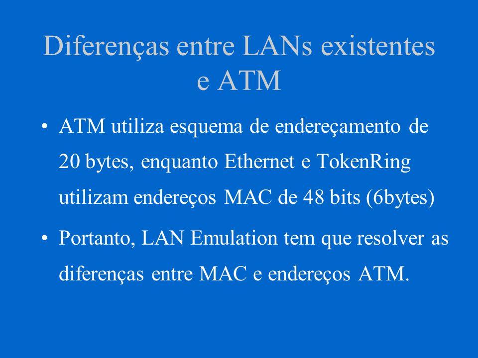Diferenças entre LANs existentes e ATM ATM utiliza esquema de endereçamento de 20 bytes, enquanto Ethernet e TokenRing utilizam endereços MAC de 48 bi