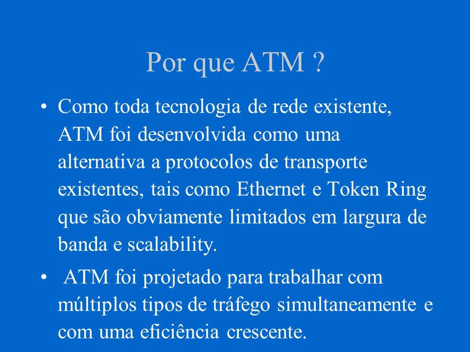 Por que ATM ? Como toda tecnologia de rede existente, ATM foi desenvolvida como uma alternativa a protocolos de transporte existentes, tais como Ether