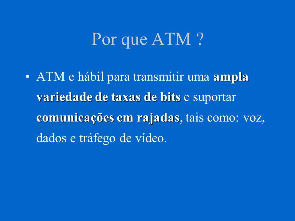 Por que ATM ? ampla variedade de taxas de bits comunicações em rajadasATM e hábil para transmitir uma ampla variedade de taxas de bits e suportar comu