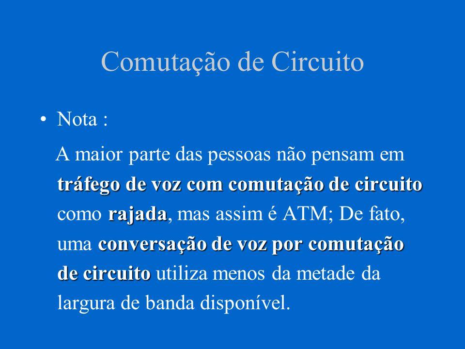 Comutação de Circuito Nota : tráfego de voz com comutação de circuito rajada conversação de voz por comutação de circuito A maior parte das pessoas nã