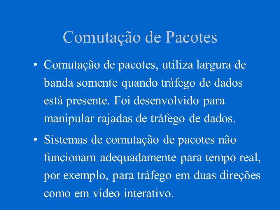 Comutação de Pacotes Comutação de pacotes, utiliza largura de banda somente quando tráfego de dados está presente. Foi desenvolvido para manipular raj