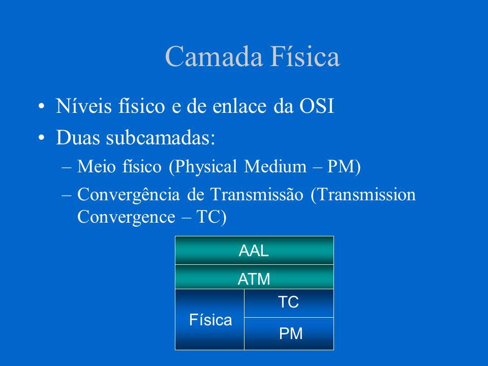 Camada Física Níveis físico e de enlace da OSI Duas subcamadas: –Meio físico (Physical Medium – PM) –Convergência de Transmissão (Transmission Converg