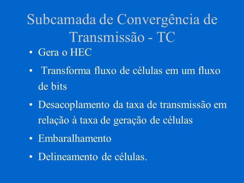 Subcamada de Convergência de Transmissão - TC Gera o HEC Transforma fluxo de células em um fluxo de bits Desacoplamento da taxa de transmissão em rela