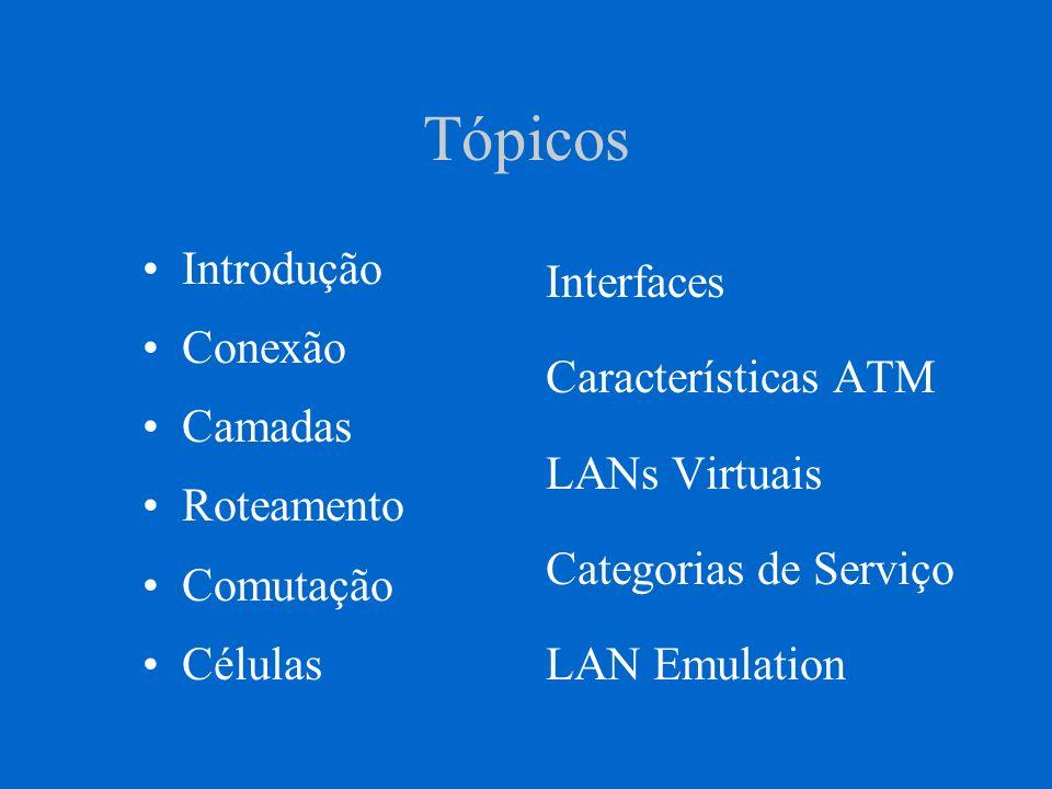 Tópicos Introdução Conexão Camadas Roteamento Comutação Células Interfaces Características ATM LANs Virtuais Categorias de Serviço LAN Emulation