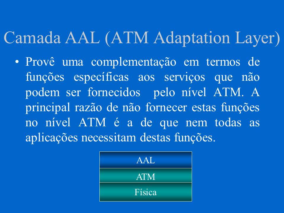 Camada AAL (ATM Adaptation Layer) Provê uma complementação em termos de funções específicas aos serviços que não podem ser fornecidos pelo nível ATM.