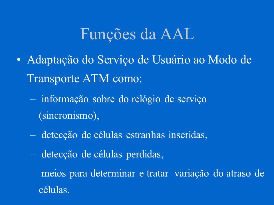 Funções da AAL Adaptação do Serviço de Usuário ao Modo de Transporte ATM como: – informação sobre do relógio de serviço (sincronismo), – detecção de c