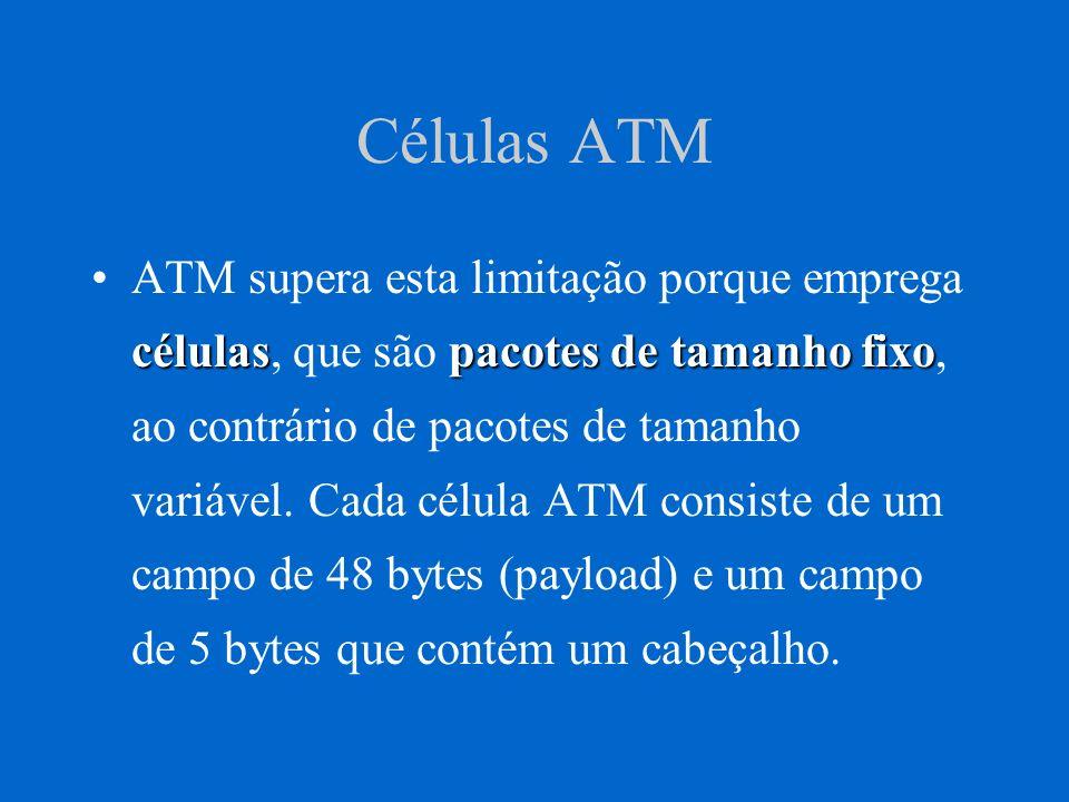 Células ATM célulaspacotes de tamanho fixoATM supera esta limitação porque emprega células, que são pacotes de tamanho fixo, ao contrário de pacotes d