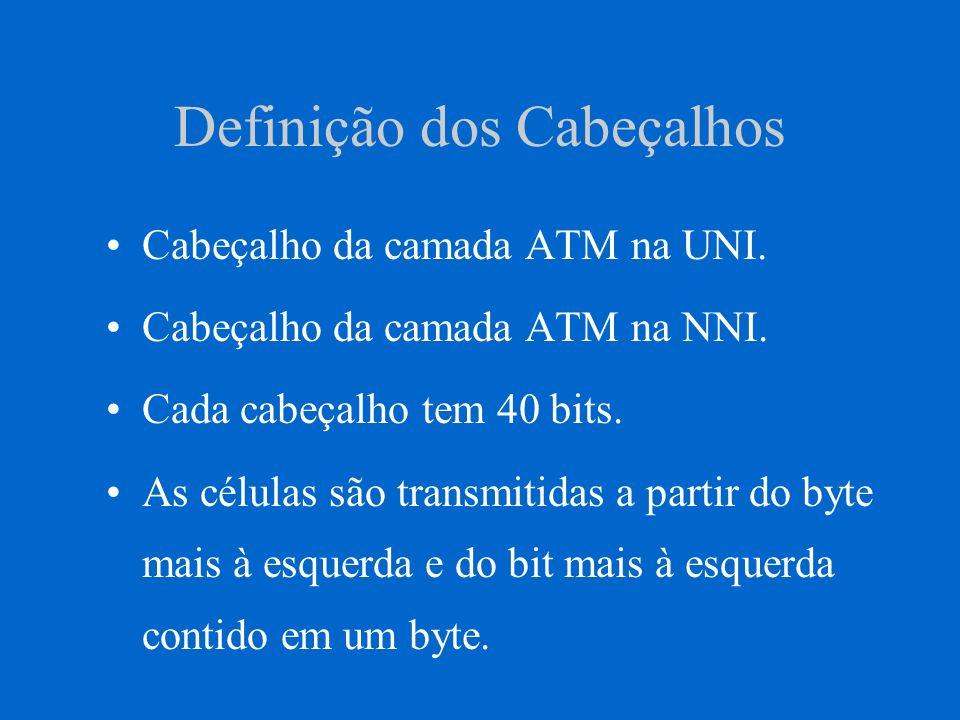 Definição dos Cabeçalhos Cabeçalho da camada ATM na UNI. Cabeçalho da camada ATM na NNI. Cada cabeçalho tem 40 bits. As células são transmitidas a par
