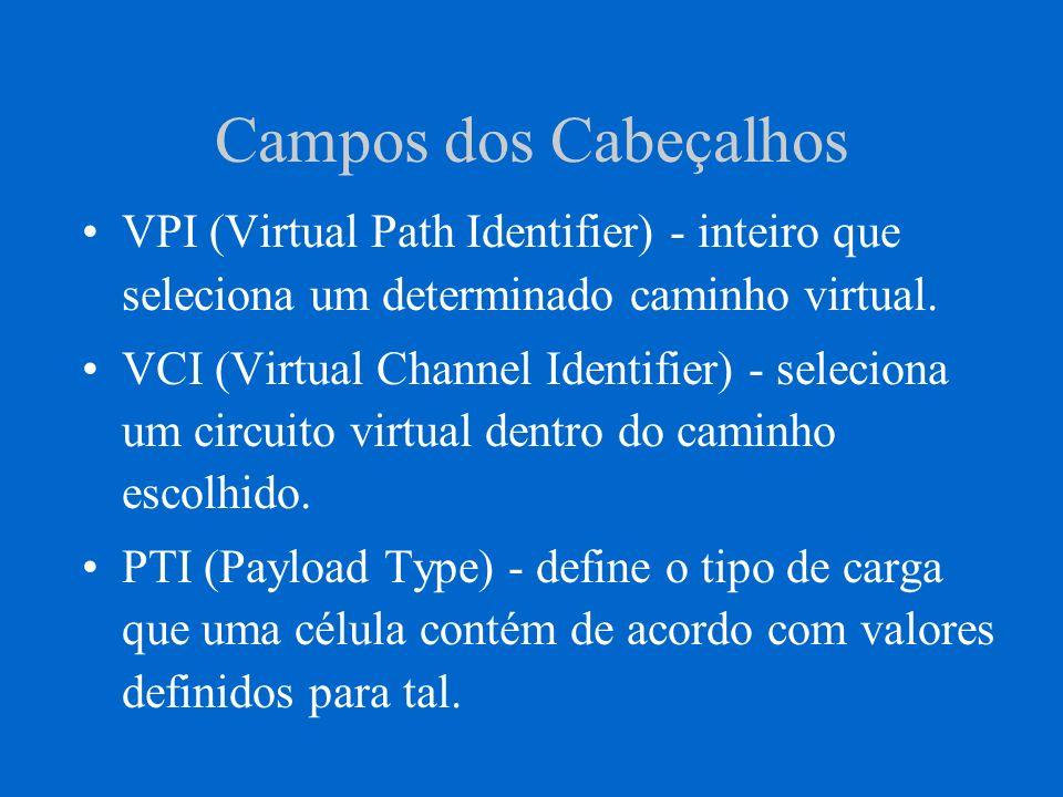 Campos dos Cabeçalhos VPI (Virtual Path Identifier) - inteiro que seleciona um determinado caminho virtual. VCI (Virtual Channel Identifier) - selecio