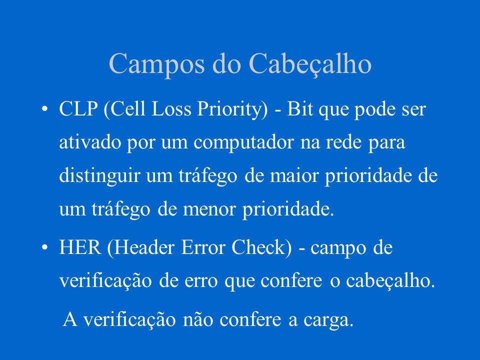 Campos do Cabeçalho CLP (Cell Loss Priority) - Bit que pode ser ativado por um computador na rede para distinguir um tráfego de maior prioridade de um