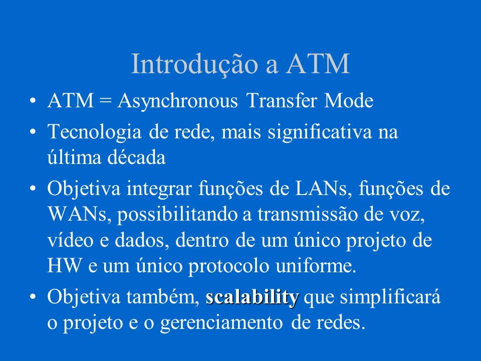 Introdução a ATM ATM = Asynchronous Transfer Mode Tecnologia de rede, mais significativa na última década Objetiva integrar funções de LANs, funções d
