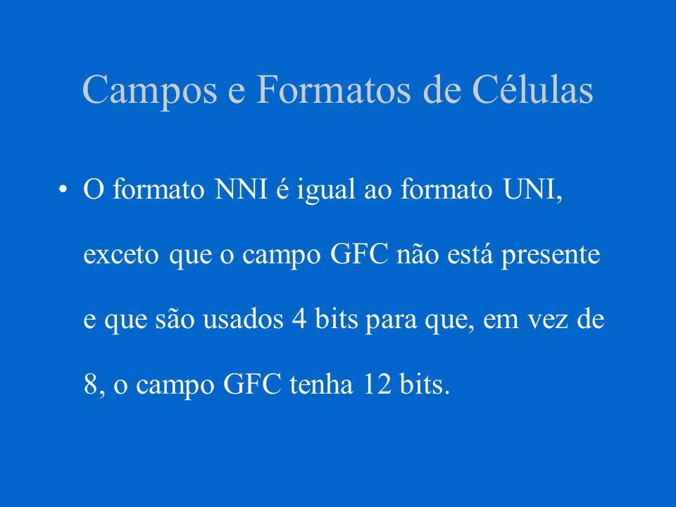 Campos e Formatos de Células O formato NNI é igual ao formato UNI, exceto que o campo GFC não está presente e que são usados 4 bits para que, em vez d