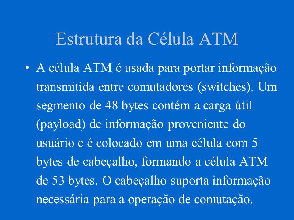 Estrutura da Célula ATM A célula ATM é usada para portar informação transmitida entre comutadores (switches). Um segmento de 48 bytes contém a carga ú