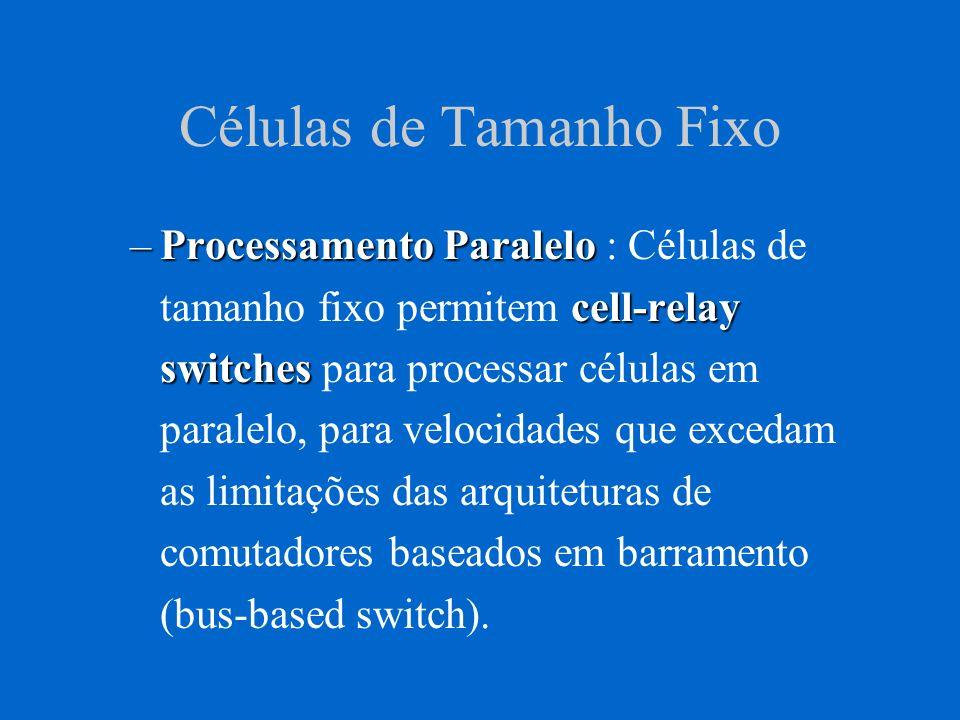 Células de Tamanho Fixo –Processamento Paralelo cell-relay switches –Processamento Paralelo : Células de tamanho fixo permitem cell-relay switches par