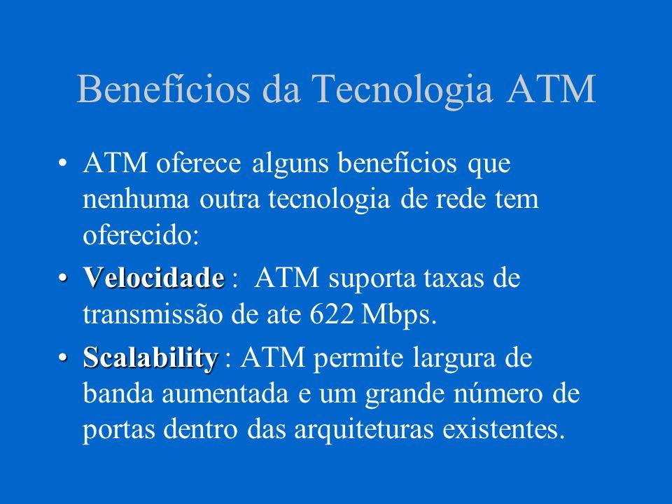 Benefícios da Tecnologia ATM ATM oferece alguns benefícios que nenhuma outra tecnologia de rede tem oferecido: VelocidadeVelocidade : ATM suporta taxa