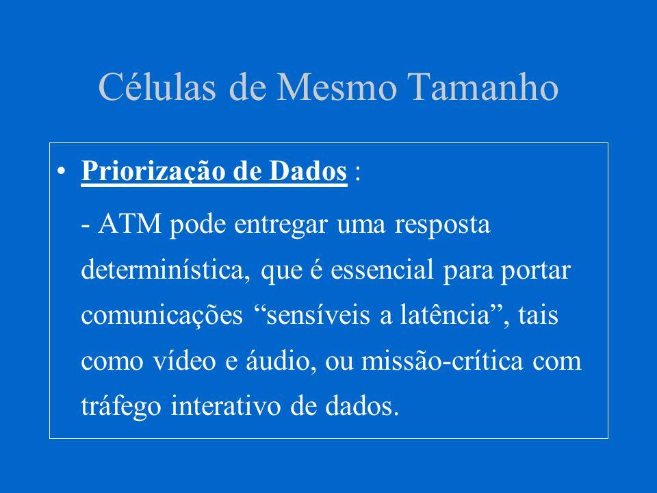 Células de Mesmo Tamanho Priorização de Dados : - ATM pode entregar uma resposta determinística, que é essencial para portar comunicações sensíveis a