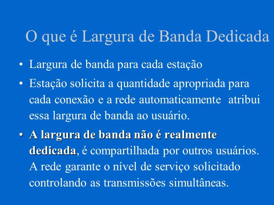 O que é Largura de Banda Dedicada Largura de banda para cada estação Estação solicita a quantidade apropriada para cada conexão e a rede automaticamen