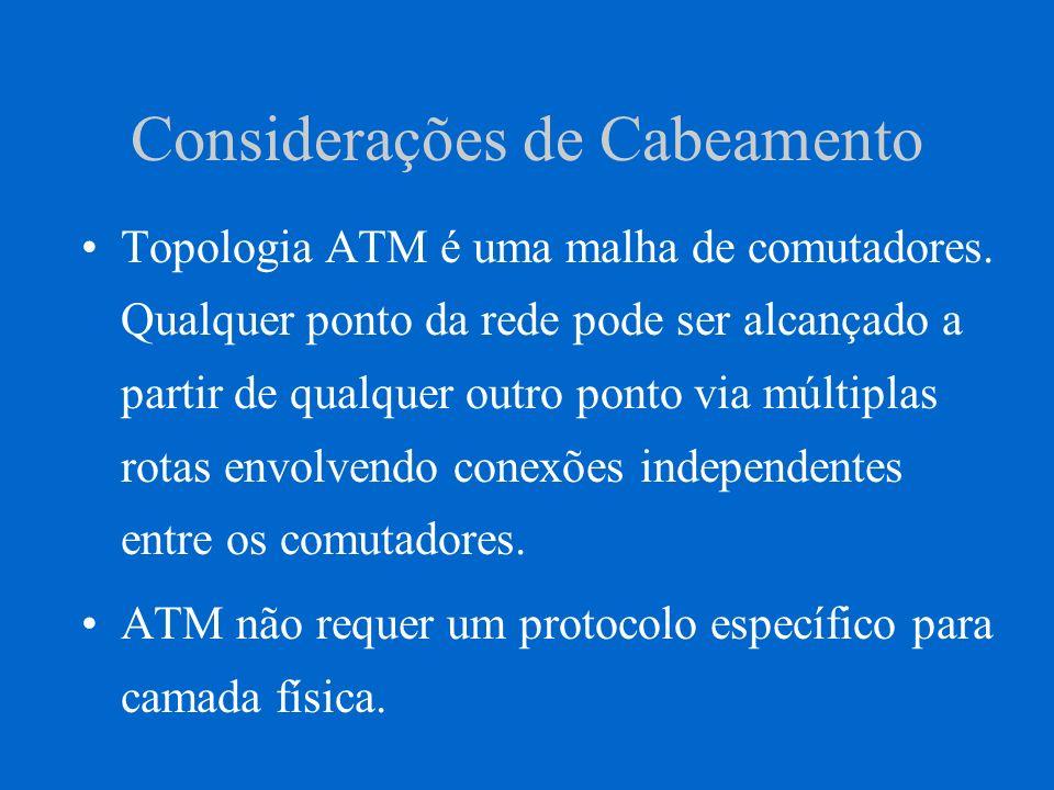 Considerações de Cabeamento Topologia ATM é uma malha de comutadores. Qualquer ponto da rede pode ser alcançado a partir de qualquer outro ponto via m