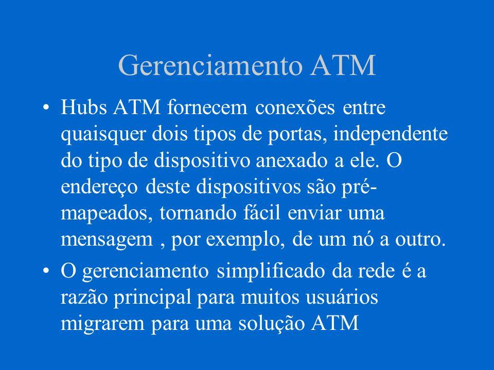 Gerenciamento ATM Hubs ATM fornecem conexões entre quaisquer dois tipos de portas, independente do tipo de dispositivo anexado a ele. O endereço deste