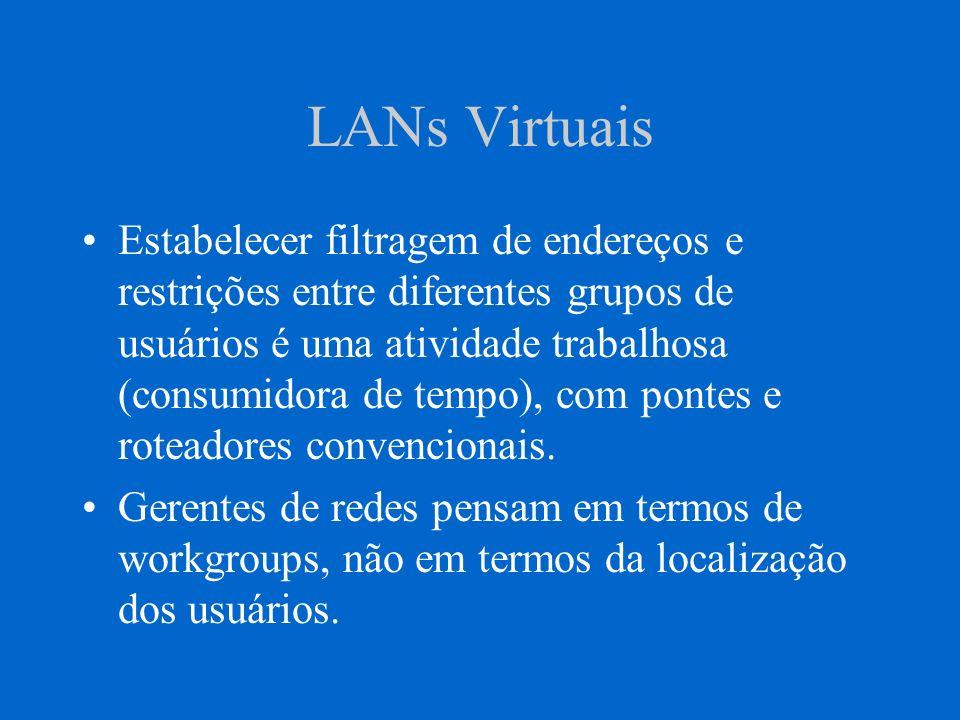 LANs Virtuais Estabelecer filtragem de endereços e restrições entre diferentes grupos de usuários é uma atividade trabalhosa (consumidora de tempo), c
