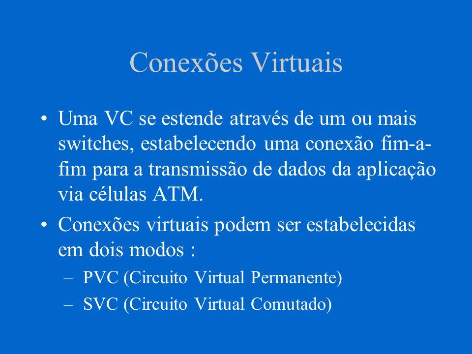 Conexões Virtuais Uma VC se estende através de um ou mais switches, estabelecendo uma conexão fim-a- fim para a transmissão de dados da aplicação via