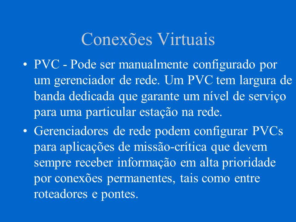 Conexões Virtuais PVC - Pode ser manualmente configurado por um gerenciador de rede. Um PVC tem largura de banda dedicada que garante um nível de serv