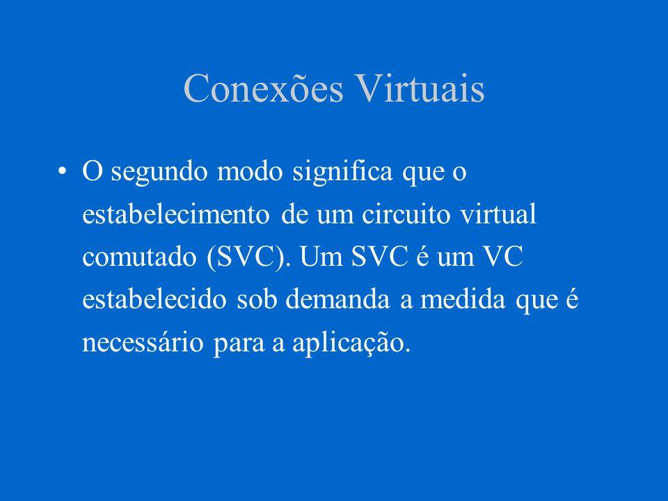 Conexões Virtuais O segundo modo significa que o estabelecimento de um circuito virtual comutado (SVC). Um SVC é um VC estabelecido sob demanda a medi