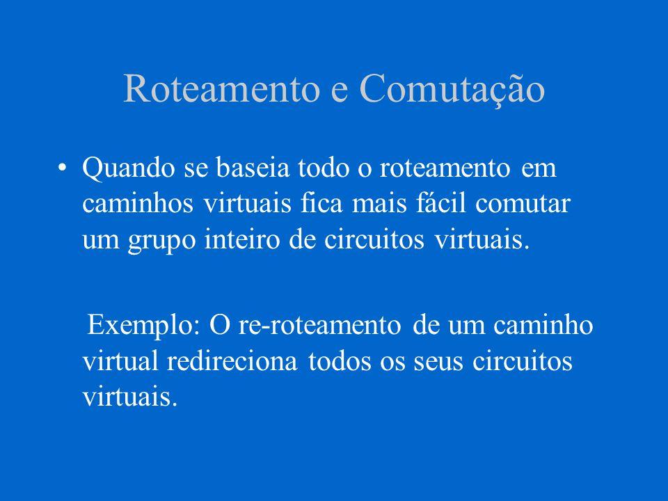 Roteamento e Comutação Quando se baseia todo o roteamento em caminhos virtuais fica mais fácil comutar um grupo inteiro de circuitos virtuais. Exemplo
