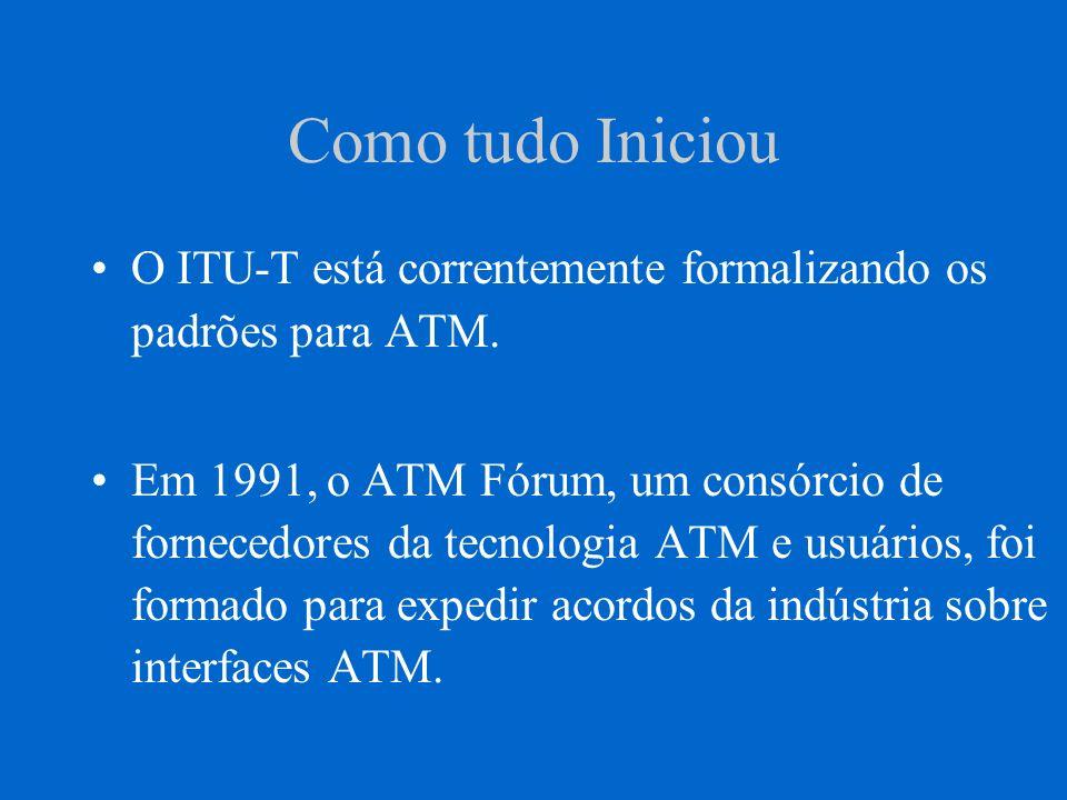 Como tudo Iniciou O ITU-T está correntemente formalizando os padrões para ATM. Em 1991, o ATM Fórum, um consórcio de fornecedores da tecnologia ATM e