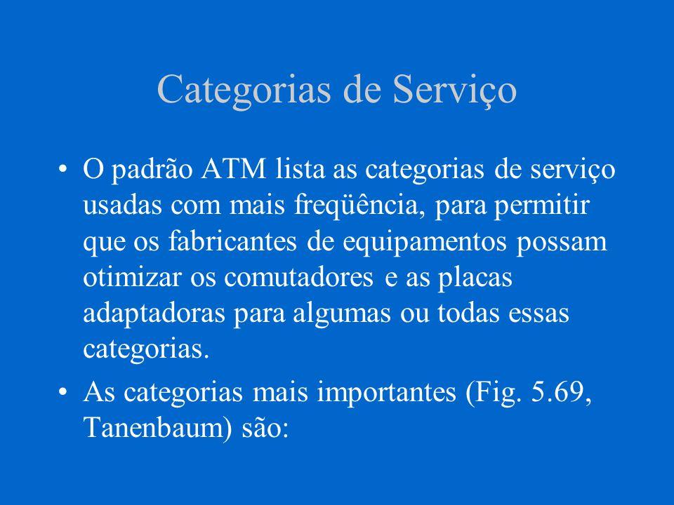 Categorias de Serviço O padrão ATM lista as categorias de serviço usadas com mais freqüência, para permitir que os fabricantes de equipamentos possam