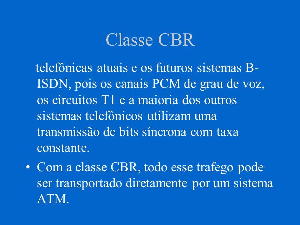 Classe CBR telefônicas atuais e os futuros sistemas B- ISDN, pois os canais PCM de grau de voz, os circuitos T1 e a maioria dos outros sistemas telefô