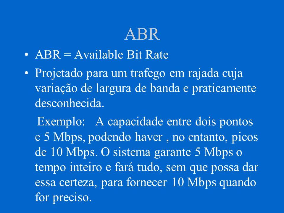 ABR ABR = Available Bit Rate Projetado para um trafego em rajada cuja variação de largura de banda e praticamente desconhecida. Exemplo: A capacidade