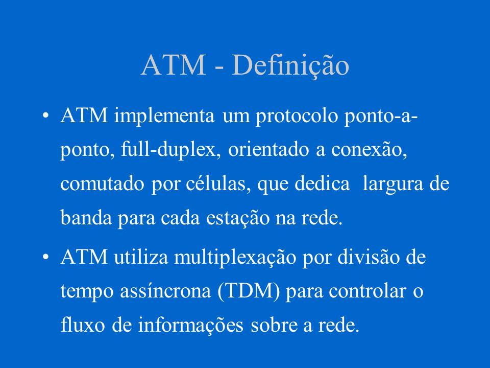 ATM - Definição ATM implementa um protocolo ponto-a- ponto, full-duplex, orientado a conexão, comutado por células, que dedica largura de banda para c