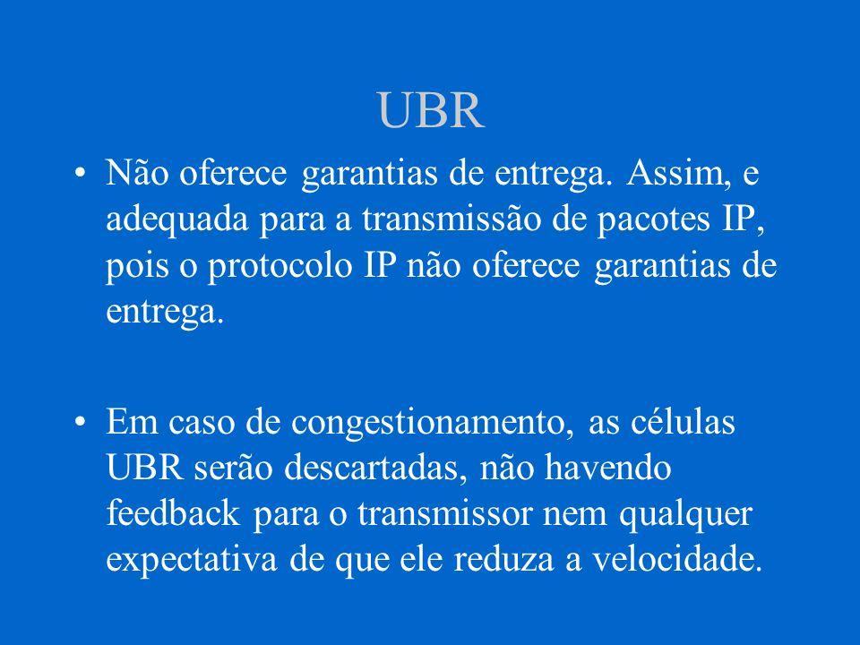 UBR Não oferece garantias de entrega. Assim, e adequada para a transmissão de pacotes IP, pois o protocolo IP não oferece garantias de entrega. Em cas
