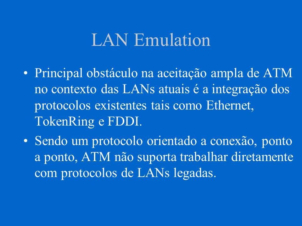LAN Emulation Principal obstáculo na aceitação ampla de ATM no contexto das LANs atuais é a integração dos protocolos existentes tais como Ethernet, T
