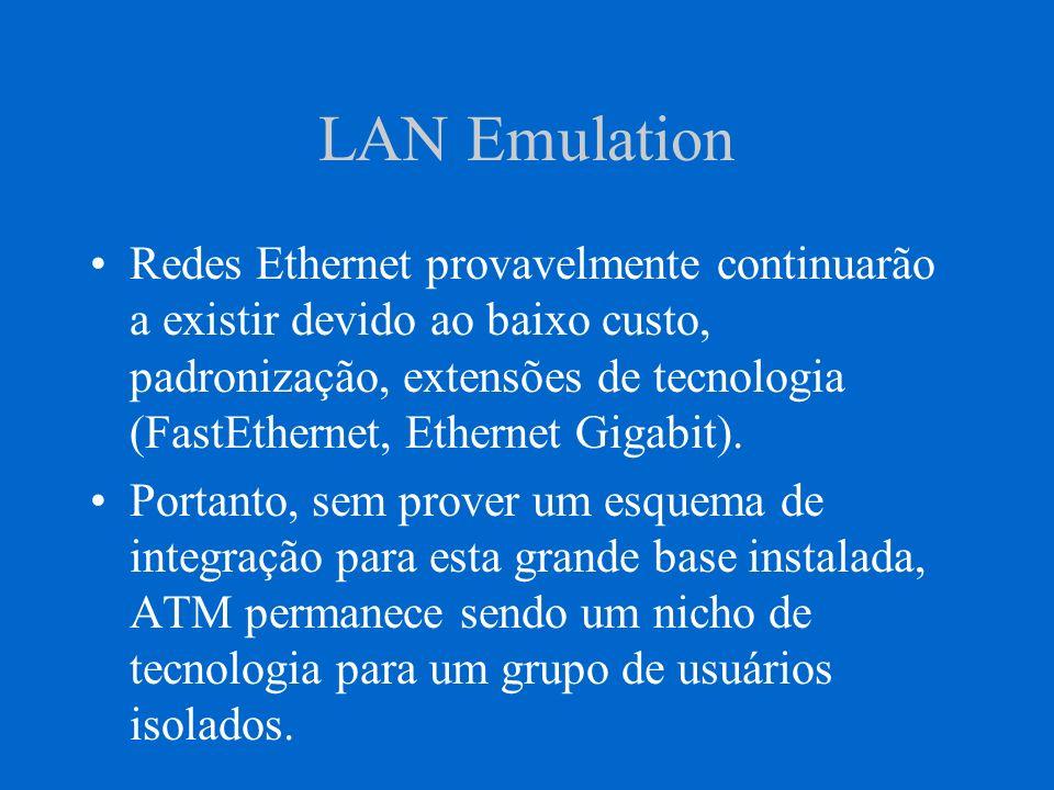 LAN Emulation Redes Ethernet provavelmente continuarão a existir devido ao baixo custo, padronização, extensões de tecnologia (FastEthernet, Ethernet
