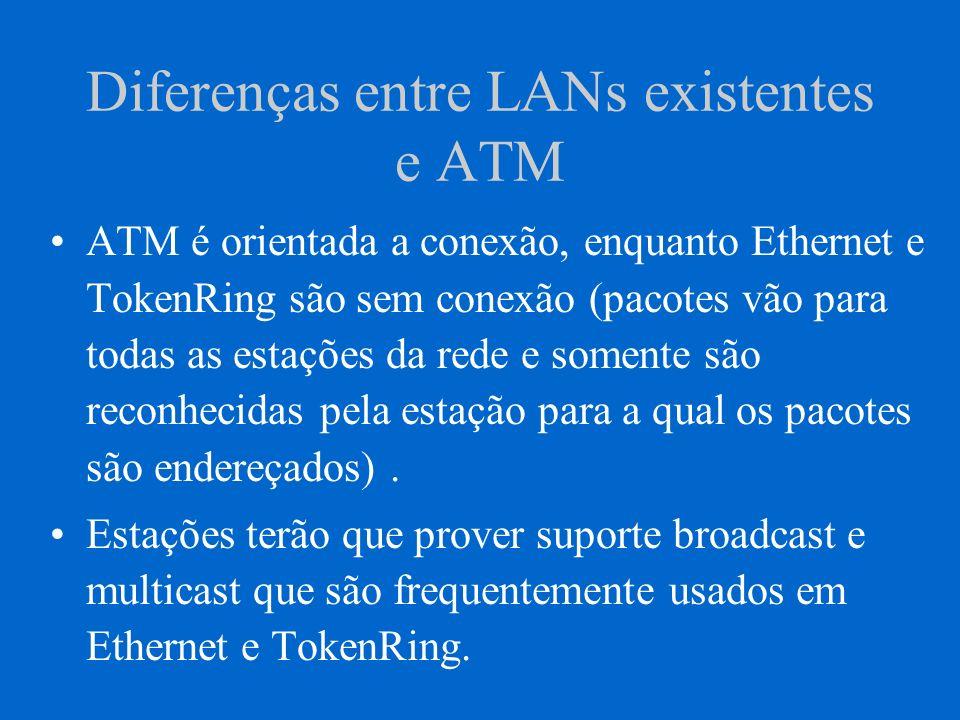 Diferenças entre LANs existentes e ATM ATM é orientada a conexão, enquanto Ethernet e TokenRing são sem conexão (pacotes vão para todas as estações da