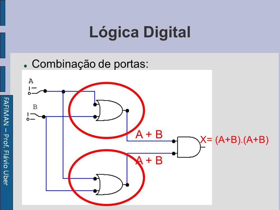 FAFIMAN – Prof. Flávio Uber Lógica Digital Combinação de portas: X= (A+B).(A+B) A + B