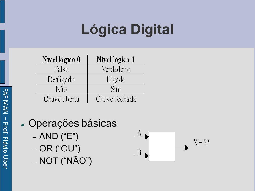 FAFIMAN – Prof. Flávio Uber Lógica Digital Operações básicas AND (E) OR (OU) NOT (NÃO)