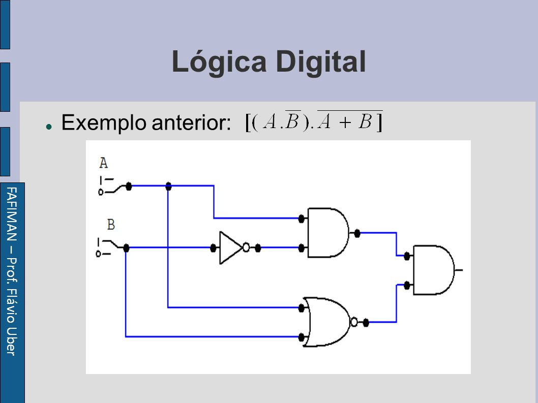 FAFIMAN – Prof. Flávio Uber Lógica Digital Exemplo anterior: