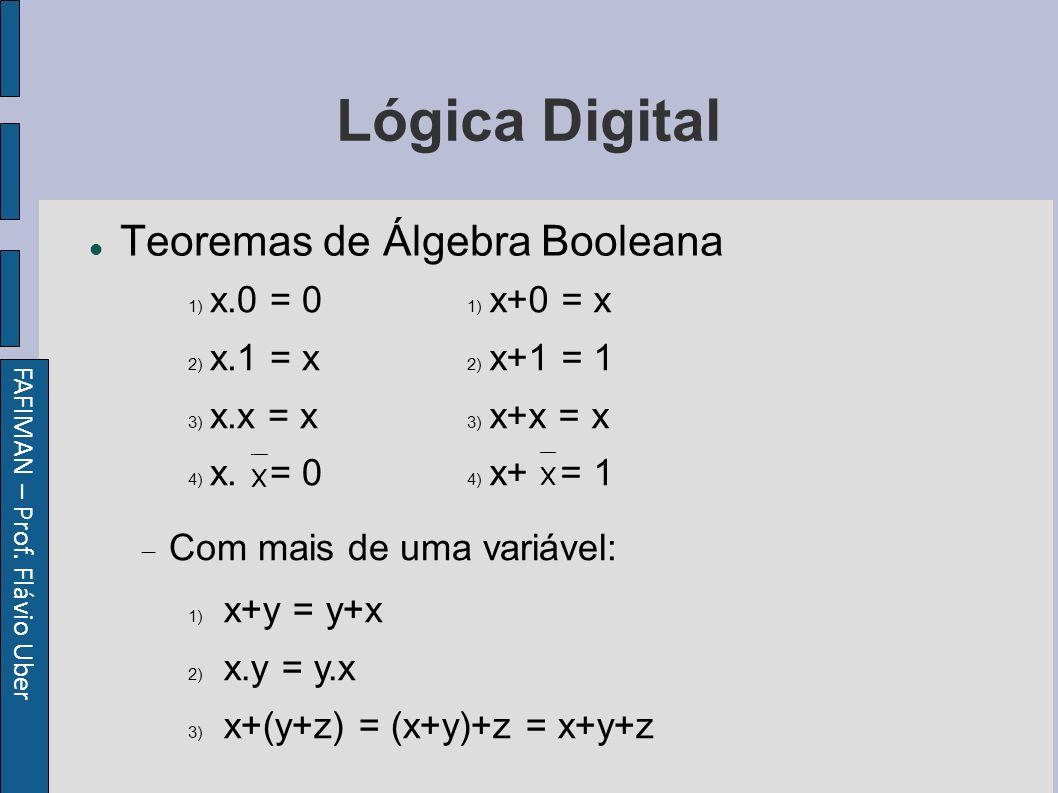 FAFIMAN – Prof. Flávio Uber 1) x.0 = 0 2) x.1 = x 3) x.x = x 4) x.