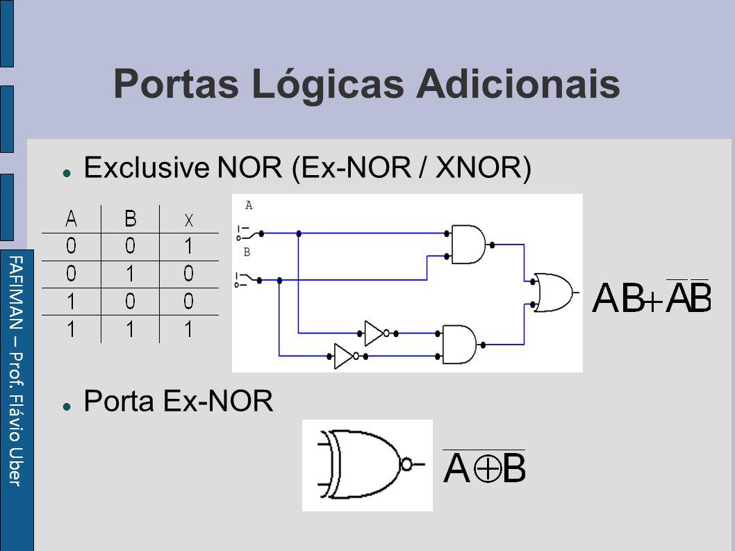 FAFIMAN – Prof. Flávio Uber Portas Lógicas Adicionais Exclusive NOR (Ex-NOR / XNOR) Porta Ex-NOR