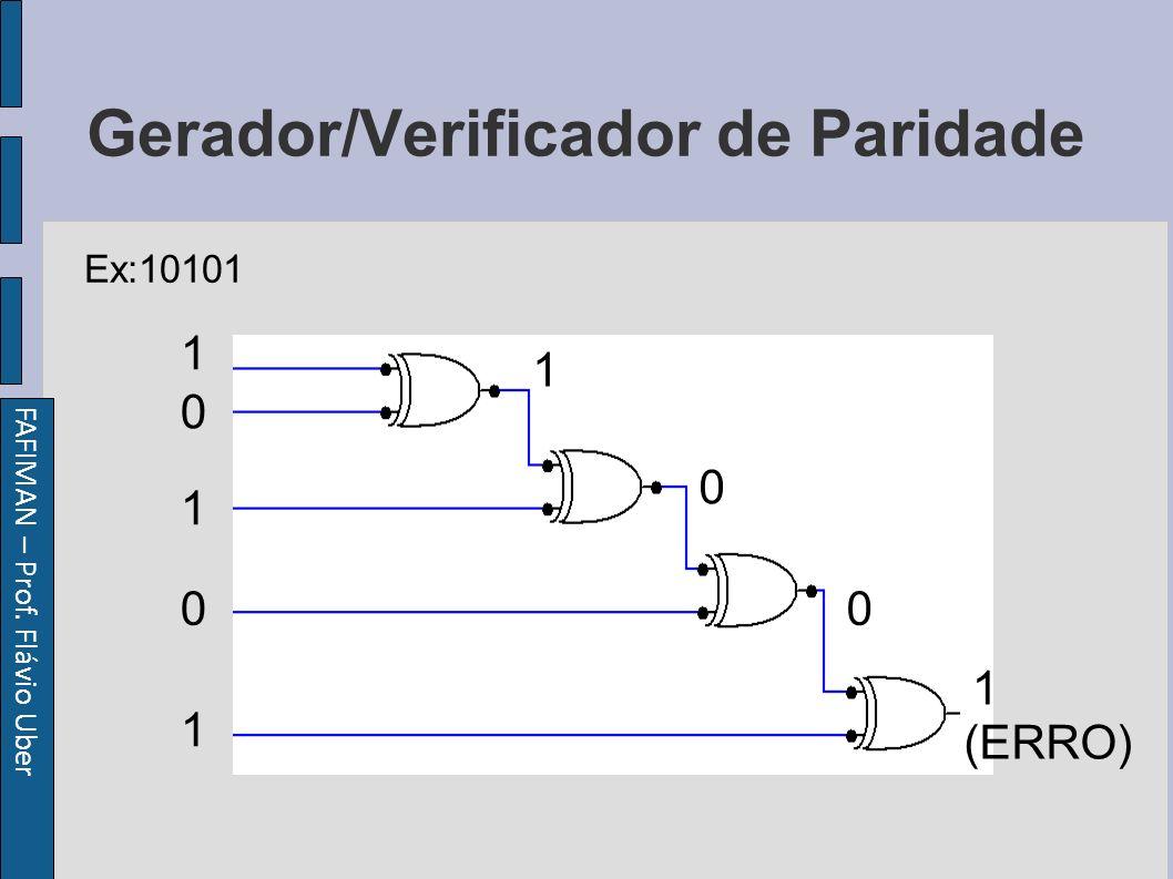 FAFIMAN – Prof. Flávio Uber Gerador/Verificador de Paridade 1 0 1 0 1 0 0 1 Ex:10101 1 (ERRO)