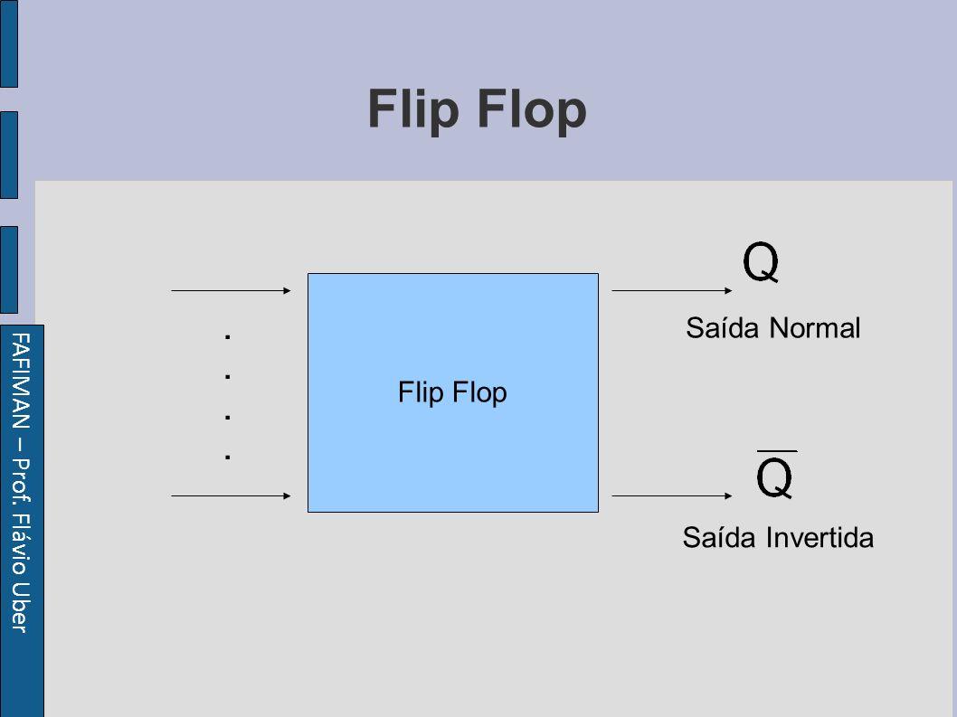 FAFIMAN – Prof. Flávio Uber Flip Flop Saída Normal Saída Invertida........