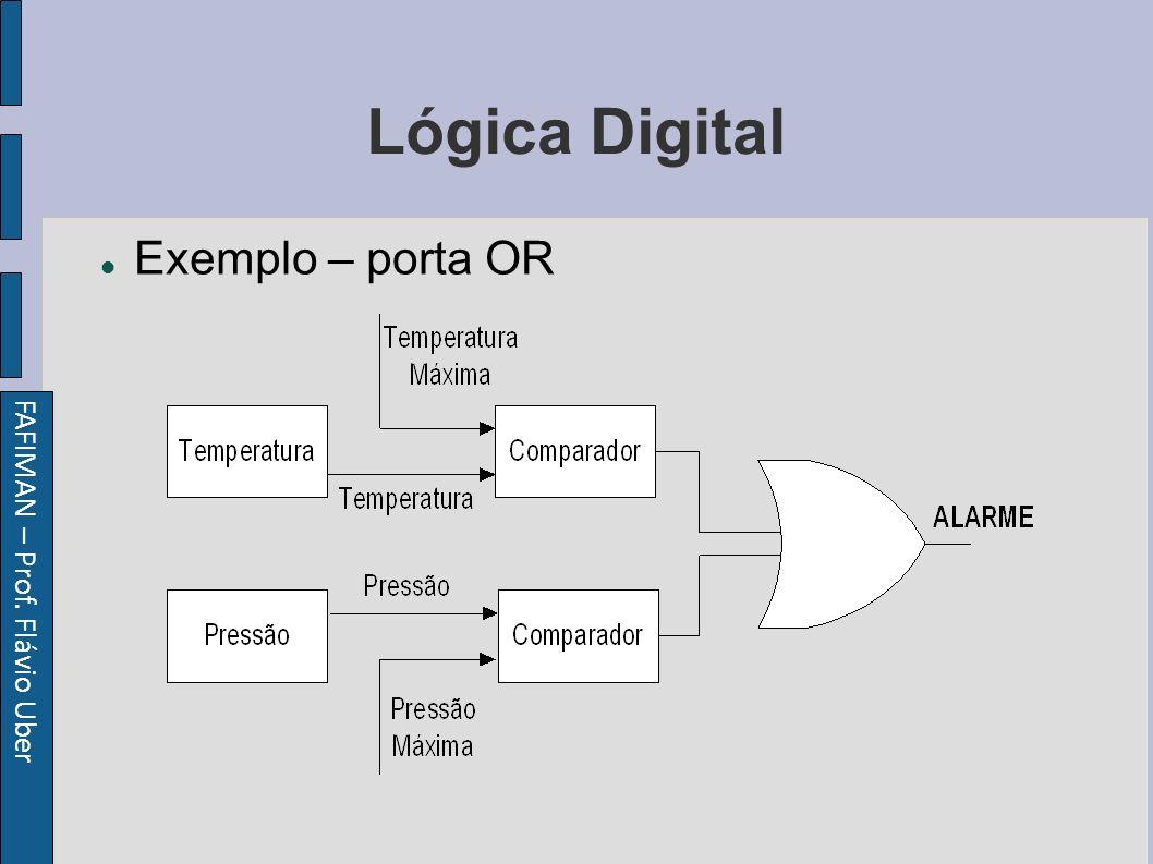 FAFIMAN – Prof. Flávio Uber Lógica Digital Exemplo – porta OR
