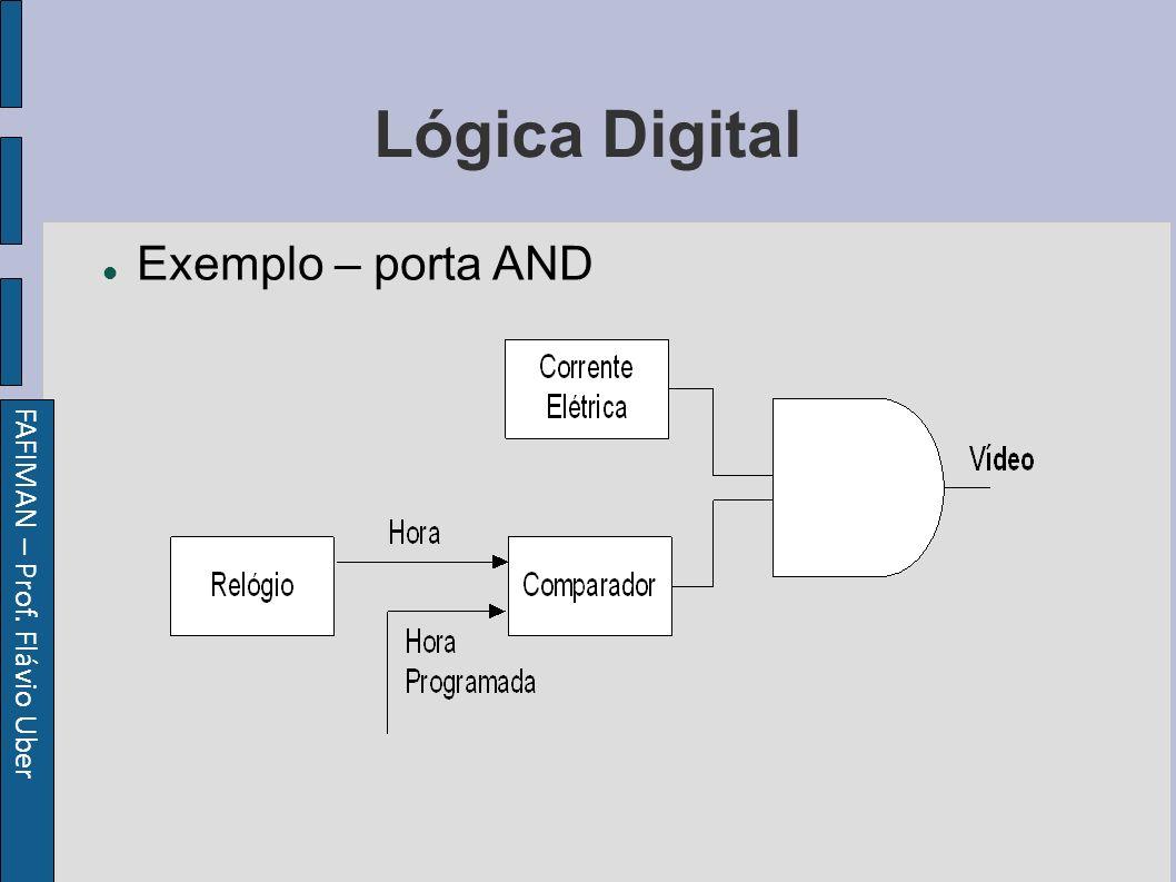FAFIMAN – Prof. Flávio Uber Lógica Digital Exemplo – porta AND